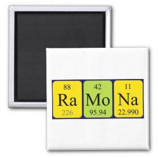 Ramona periodic table name magnet