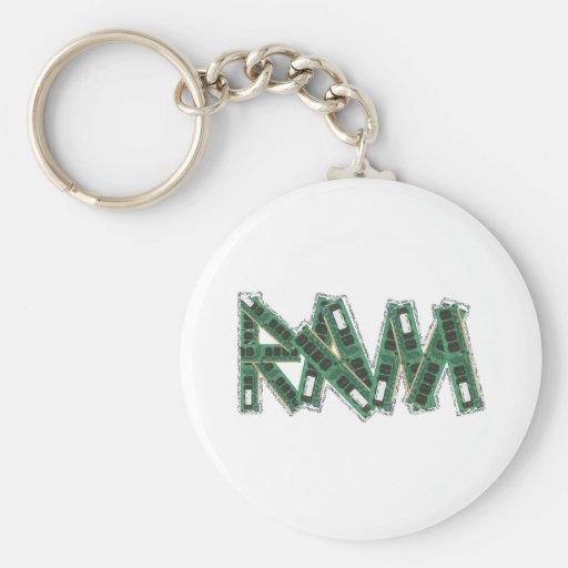 Random Access Memory Keychains