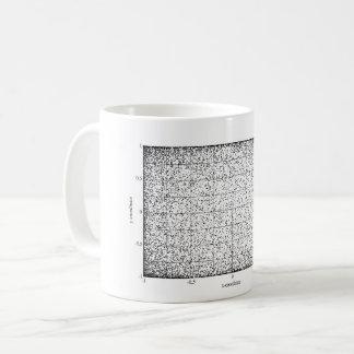 Random Points Coffee Mug