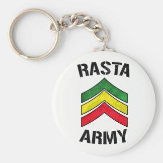 Rasta army keychain