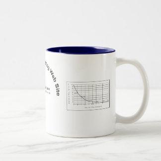RC Time Constant Two-Tone Coffee Mug