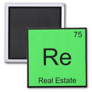 Re - Real Estate Chemistry Element Symbol Funny T Square Magnet