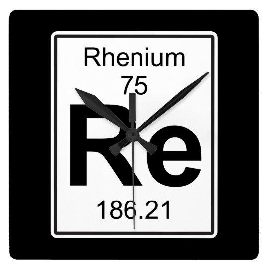 Re - Rhenium Wallclock