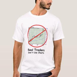 Real Traders Don't Use Charts T-Shirt