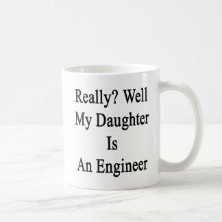 Really Well My Daughter Is An Engineer Coffee Mug