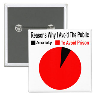 Reasons Why I Avoid The Public To Avoid Prison 2 Inch Square Button