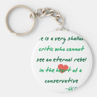 Rebel Conservative Basic Round Button Keychain