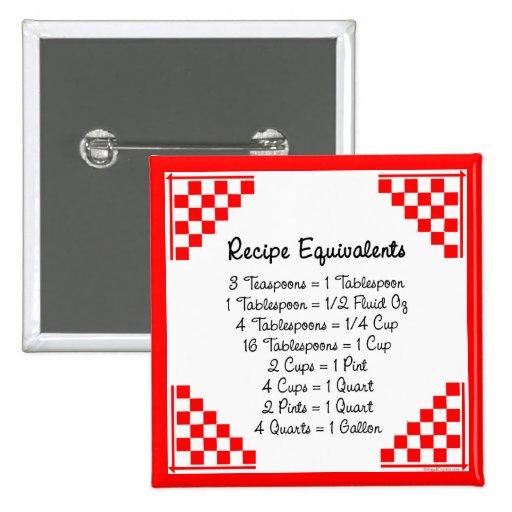 Recipe Equivalents Kitchen Helper Button