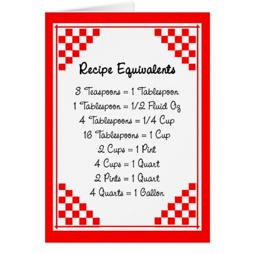 Recipe Equivalents Kitchen Helper Card