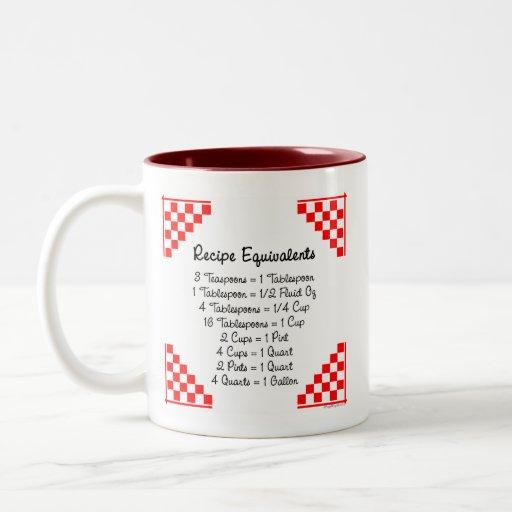 Recipe Equivalents Kitchen Helper Coffee Mug