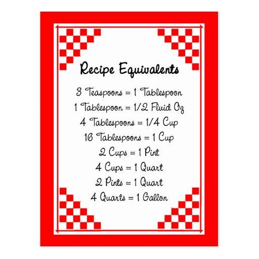 Recipe Equivalents Kitchen Helper Post Card