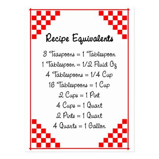 Recipe Equivalents Kitchen Measurements Postcard