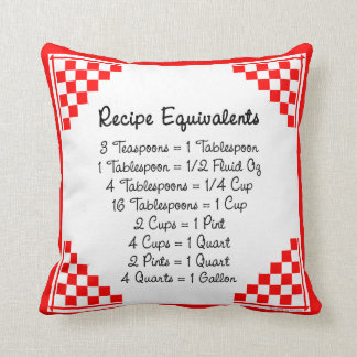 Recipe Equivalents Red Checks Pillows