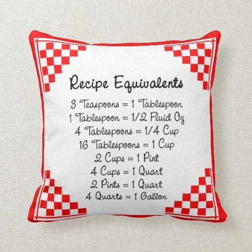Recipe Equivalents Red Checks Pillows