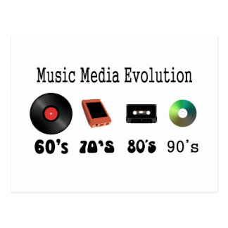 Recording Media Evolution Post Cards