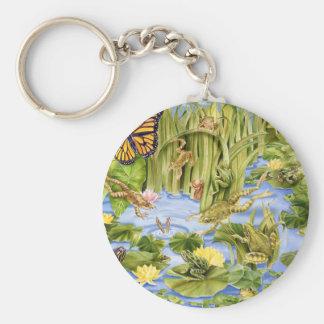 Rectangular Frog Basic Round Button Keychain