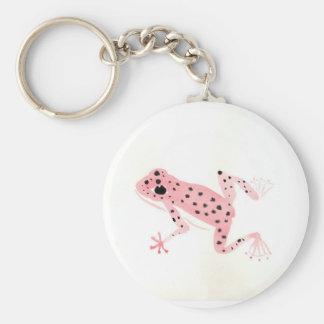 Red Frog Basic Round Button Keychain
