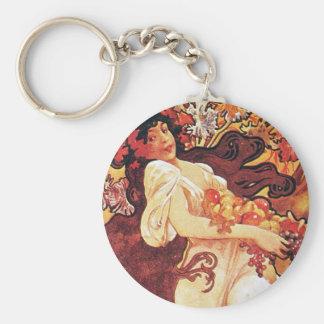 Red Goddess Keychain