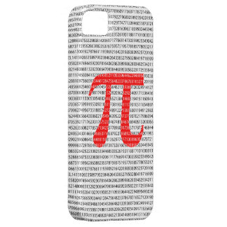 Red Number pi is a mathematical constant symbol Case For The iPhone 5