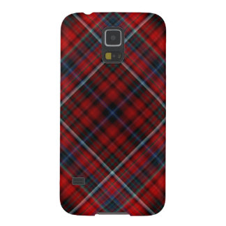 Red Plaid Samsung Galaxy S5 Cases