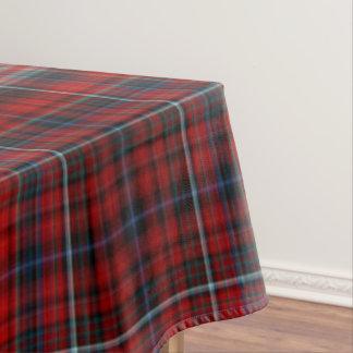 Red Tartan Tablecloth