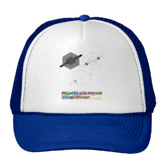 Reduced Size Thermal Energy Storage Hat