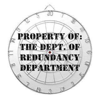 Redundancy Department Property Dartboard