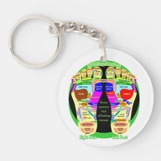 reflexology foot map Single-Sided round acrylic keychain
