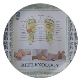 REFLEXOLOGY Full Body Poster Body Spirit n Mind Plate