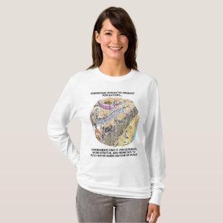 Refugee Water Slides women l-sleeve cartoon shirt