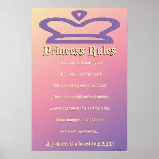 règles de princesse