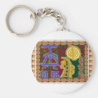 Reiki Healing Symbols by Navin Joshi Artist Canada Basic Round Button Keychain