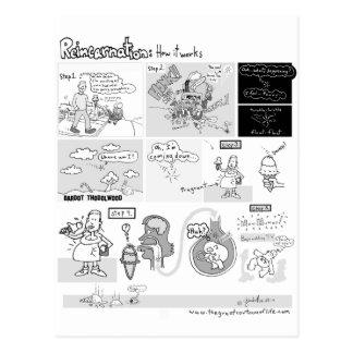 Reincarnation-- How It Works Postcard