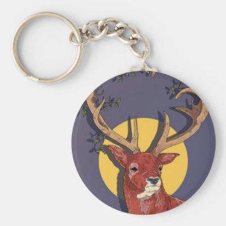 Reindeer Antlers Christmas Keychain