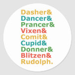 Reindeer Names Round Stickers