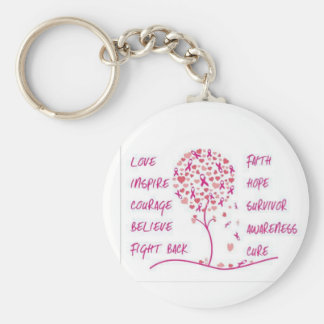 Relay for life white keychain