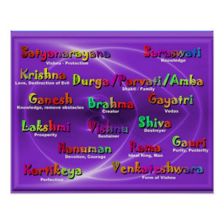 Religion,Hindu names of gods Poster