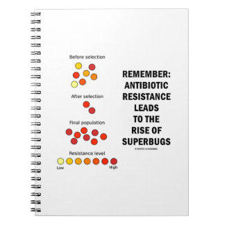Remember Antibiotic Resistance Rise Of Superbugs Notebook