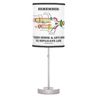 Remember: It Takes Sense Anti-Sense To Replicate Table Lamp