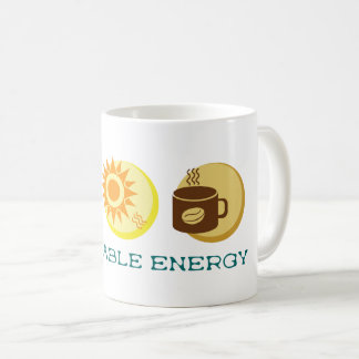 Renewable Energy Coffee Mug