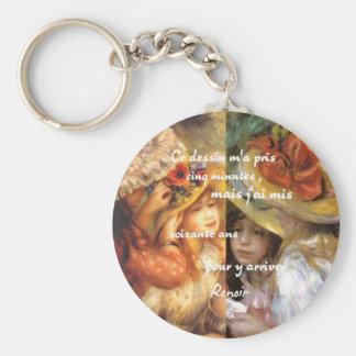 Renoir's paintings is plenty of love keychain