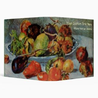 Renoir's Still Life with Mediterranean Fruit, 1911 Binders