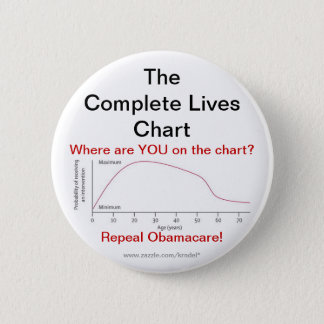Repeal Obamacare 2 Inch Round Button