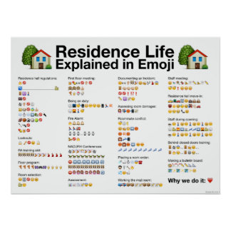 Residence Life Explained in Emoji Poster