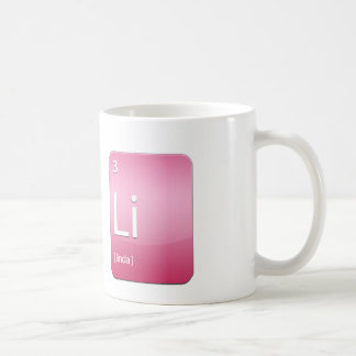 Respect Linda's mug