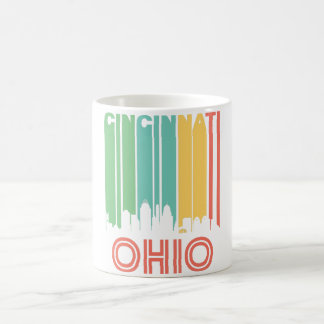 Retro Cincinnati Skyline Coffee Mug
