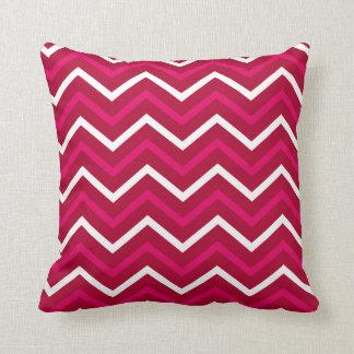 Retro Hot Pink Red White Chevron Pattern Zig Zag Throw Pillow