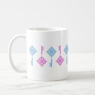 Retro Key Mug