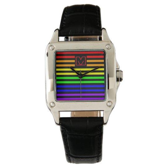 Retronic HS Watch