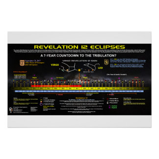 Revelation 12 - Eclipse Pattern Poster